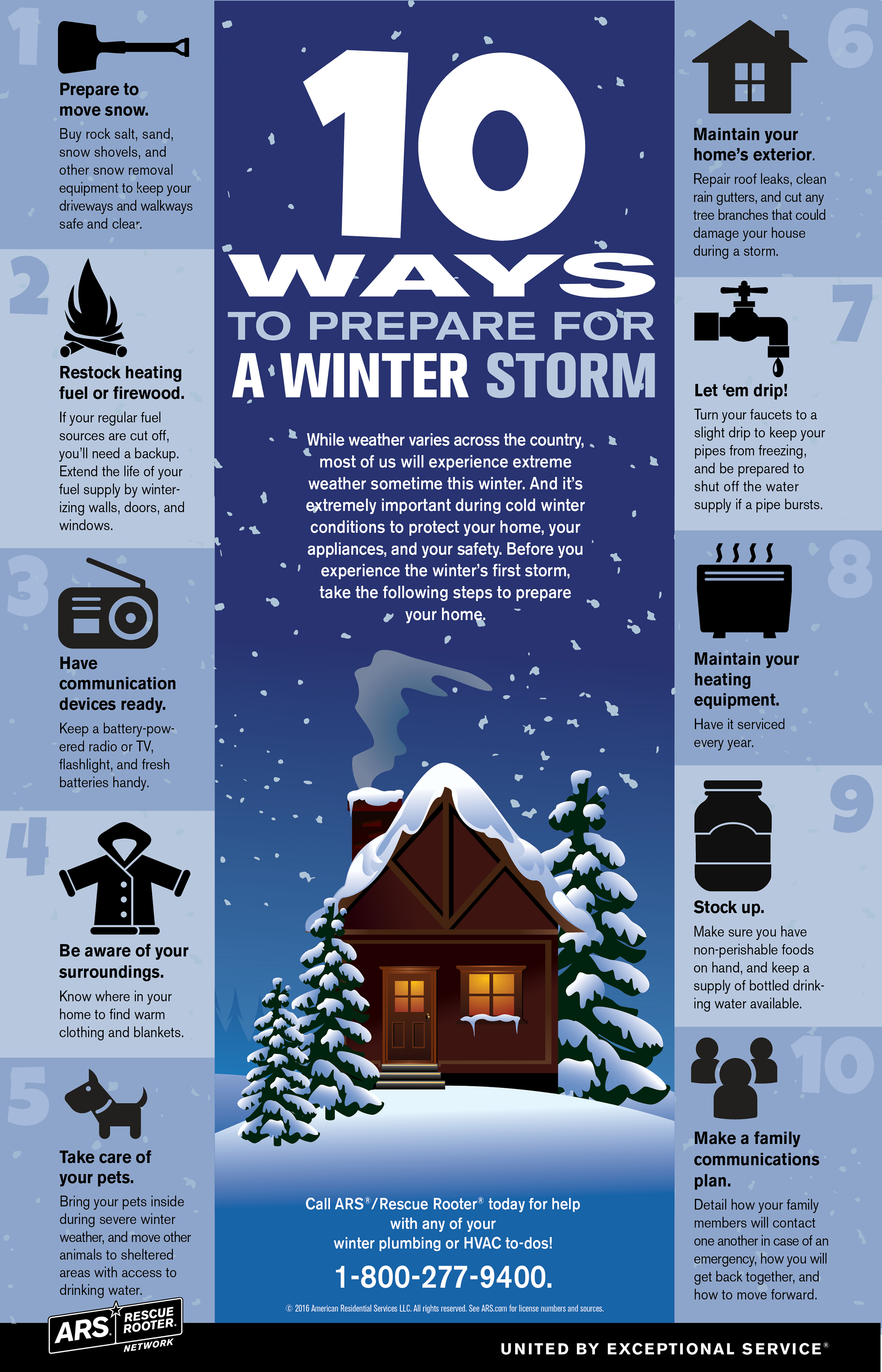 Blog Top 10 Ways To Prepare For Winter Ice Storm