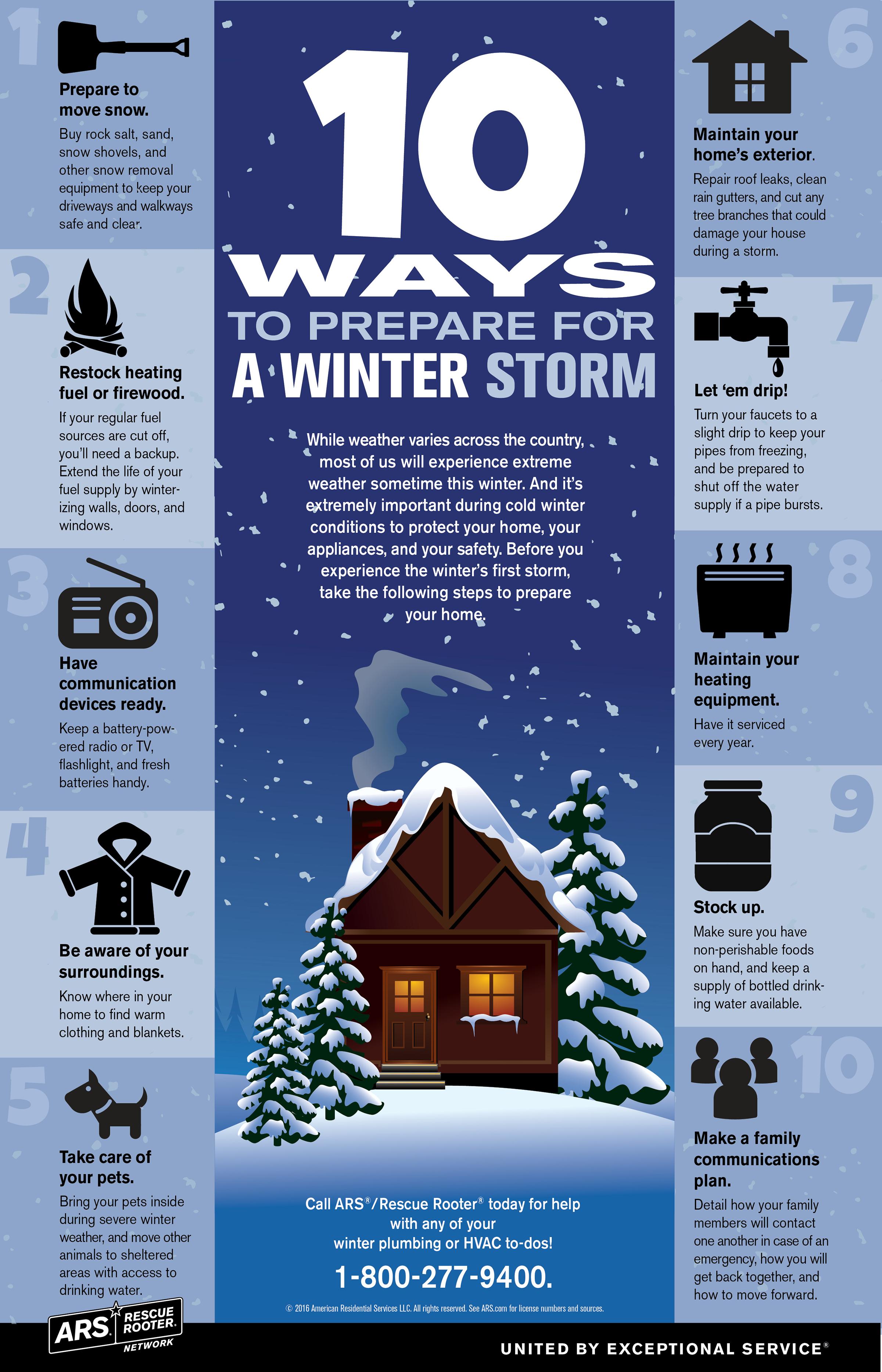 Winter Storm Infographic 12 13 16f Jpg